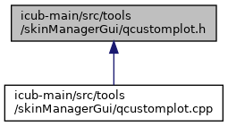 iCub-main: icub-main/src/tools/skinManagerGui-qt/qcustomplot